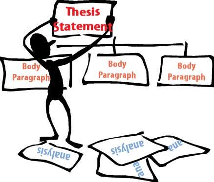 How to write suggestions in thesis
